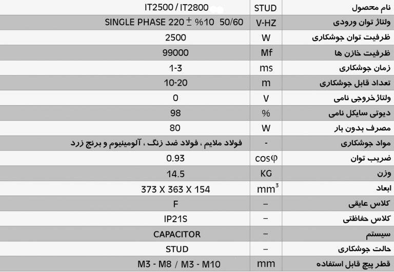 دستگاه پیچ جوش  IT2500/IT2800