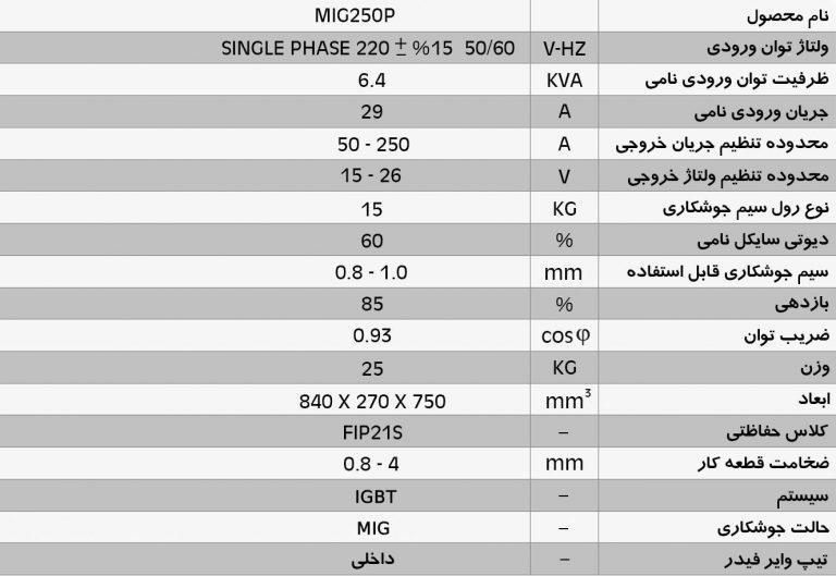 دستگاه جوش اینورتر میگ مگ   MIG250P