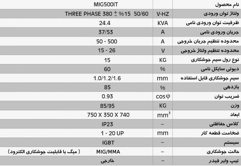 دستگاه جوش اینورتر میگ مگ آبخنک و الکترود   MIG500IT(AIRCOOL) MIG550IT(WATERCOOL)